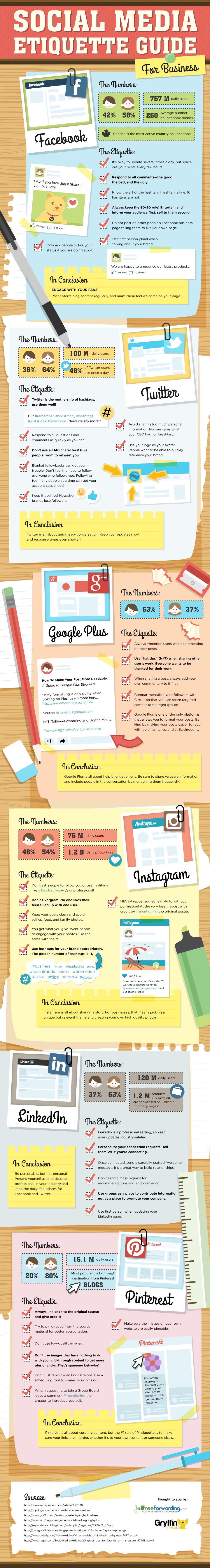 Infographic_Social_Media_Etiquette